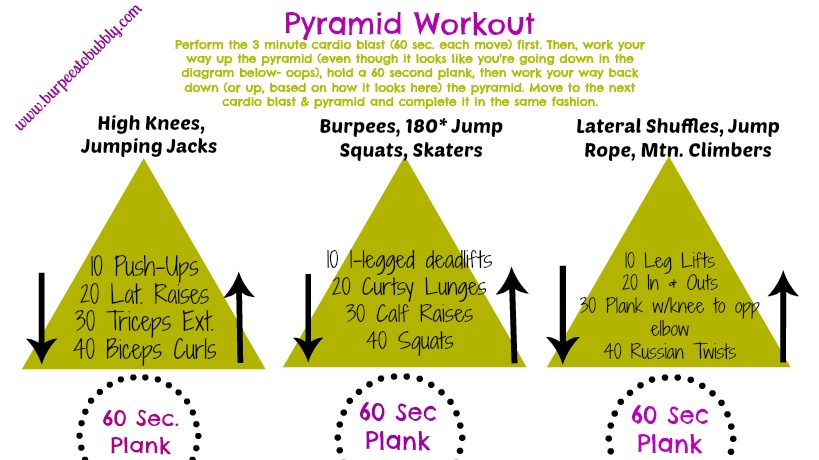 Wednesday Workout: Pyramid Workout – Burpees to Bubbly