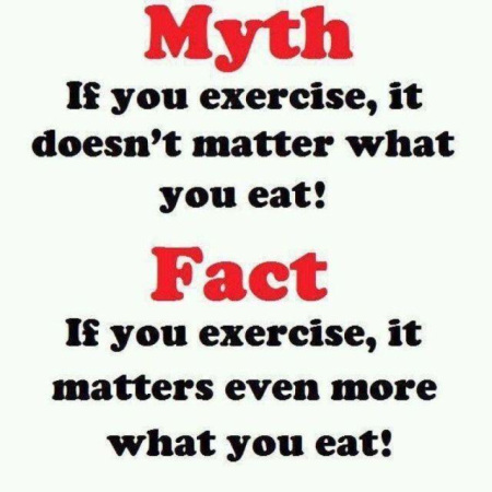 diet-exercise