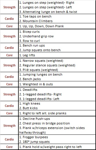 3-2-1 Strength, Cardio Core Workout