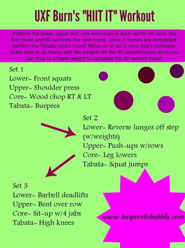 UXF Burn HIIT It Workout
