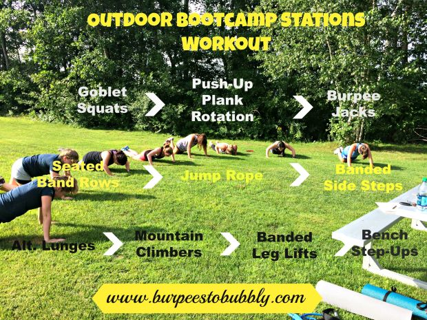 Outdoor bootcamp stations workout